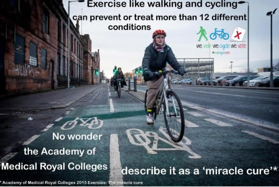 Exercise like walking and cycling can prevent or treat more thant 12 different conditions